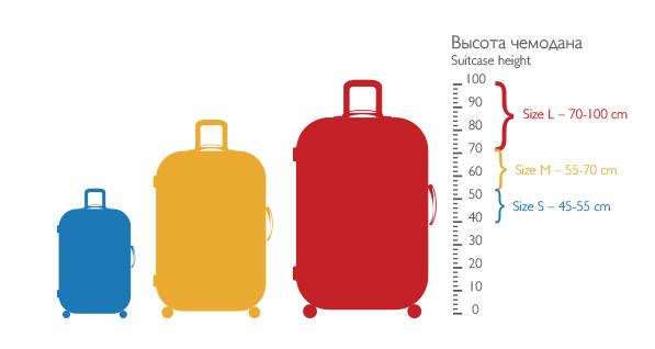 Как измерить чемодан правильно?
