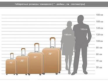 Средний чемодан на колесах купить в интернет-магазине